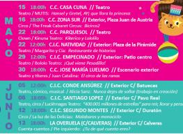 Programa Menudo Fin de Semana.